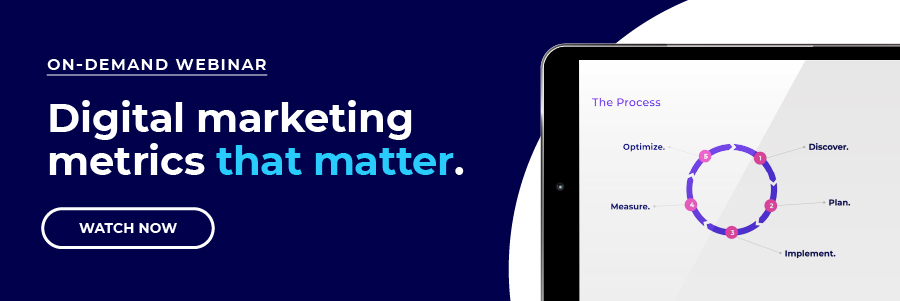 Digital marketing metrics that matter