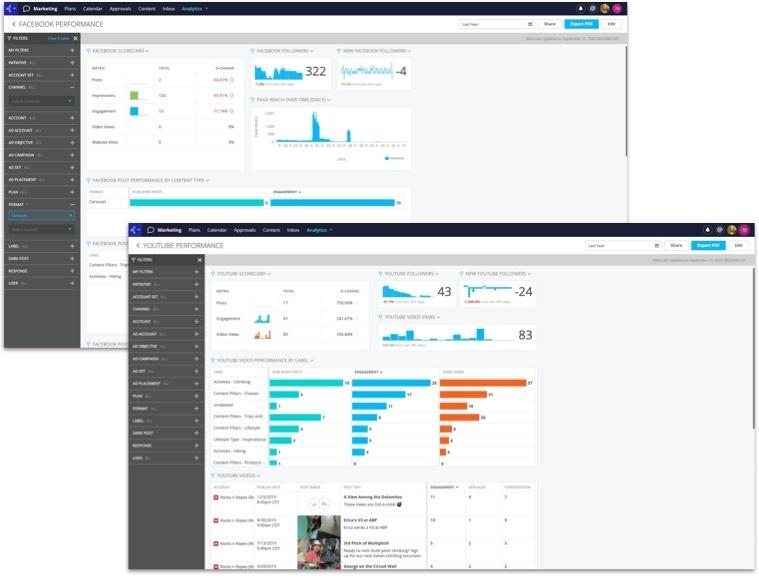 Khoros Marketing Analytics