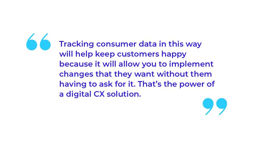 Tracking Consumer Data