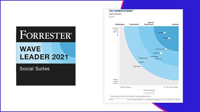 Khoros is named a Leader in the Forrester Wave™: Social Suites, Q3 2021