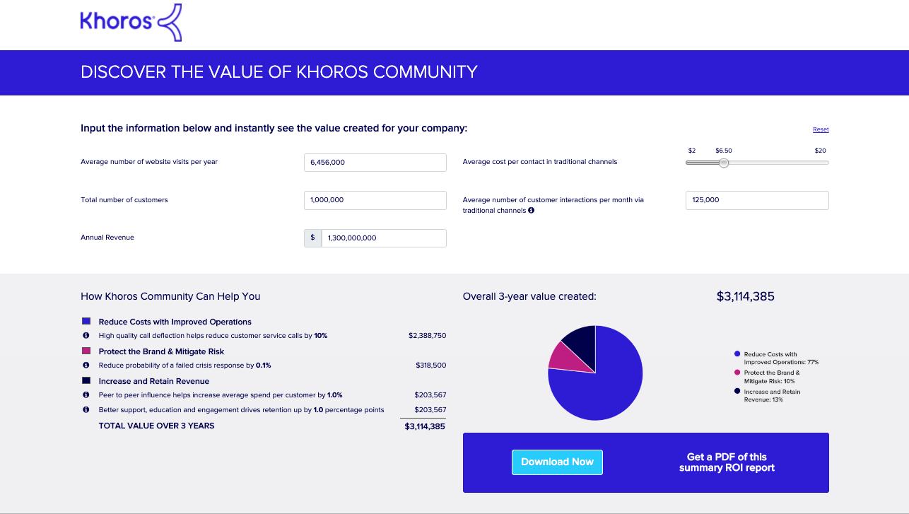 Khoros Community Value Calculator