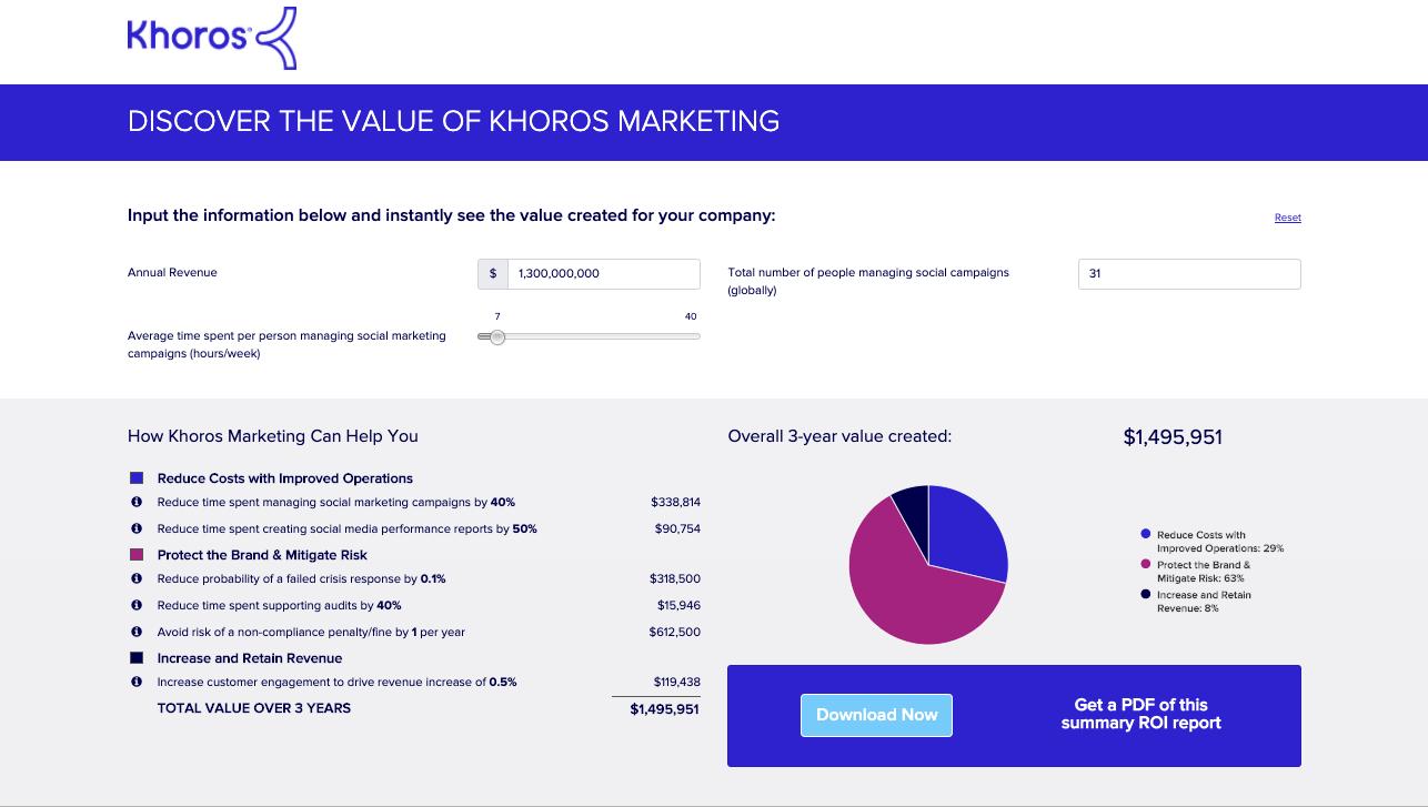 Khoros Marketing ROI Calculator